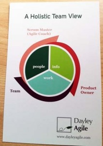 Dayleyagile-postcard-photo-2